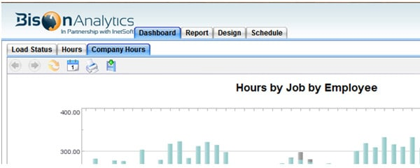 Learn About How To Create Custom QuickBooks Dashboards
