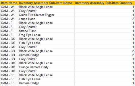 QuickBooks Inventory SubItem Assembly